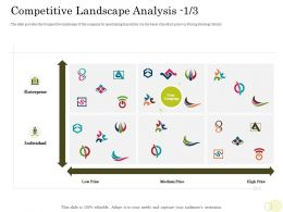 Equity Pool Funding Pitch Deck Competitive Landscape Analysis Enterprise Ppt Layouts