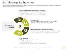 Equity Pool Funding Pitch Deck Exit Strategy For Investors Financial Buyer Ppt Files