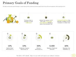 Equity Pool Funding Pitch Deck Primary Goals Of Funding Headcount Ppt Powerpoint Model