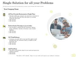 Equity Pool Funding Pitch Deck Single Solution For All Your Problems Food Delivery Ppt Tips