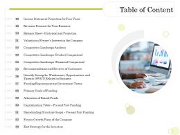 Equity Pool Funding Pitch Deck Table Of Content Allocation Of Raised Funds Ppt Show