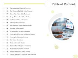 Equity Pool Funding Pitch Deck Table Of Content Geographic Expansion Strategy Ppt Topics