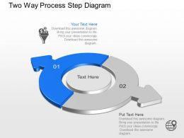 Er Two Way Process Step Diagram Powerpoint Template Slide