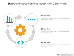 ERM Continuous Planning Model With Gear Wheel