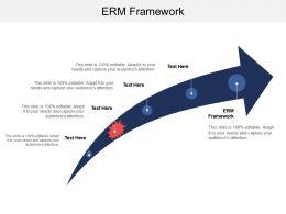Erm Framework Ppt Powerpoint Presentation Ideas Summary Cpb