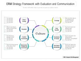 ERM Strategy Framework With Evaluation And Communication