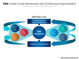 ERM Value Cycle Framework With Continuous Improvement