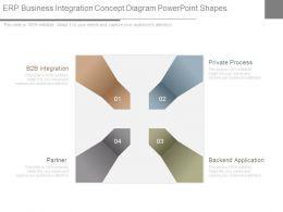 Erp Business Integration Concept Diagram Powerpoint Shapes