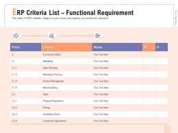 ERP Criteria List Functional Requirement Availability Check Ppt Powerpoint Presentation File Icon