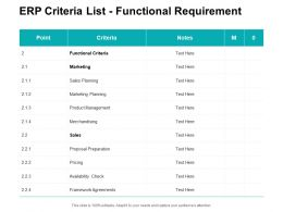 ERP Criteria List Functional Requirement Ppt Powerpoint Presentation Infographic Template