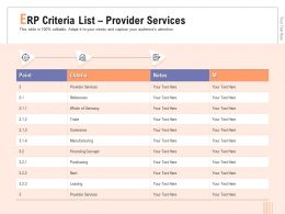 ERP Criteria List Provider Services Germany Ppt Powerpoint Presentation File Ideas