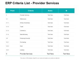 ERP Criteria List Provider Services Ppt Powerpoint Presentation Slides Visual Aids