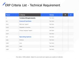 Erp Criteria List Technical Requirement General Operating Ppt Powerpoint Presentation Icon Master