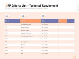 ERP Criteria List Technical Requirement Notes Ppt Powerpoint Presentation File Show