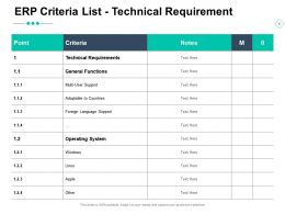 ERP Criteria List Technical Requirement Operating System Ppt Powerpoint Presentation Ideas Icon