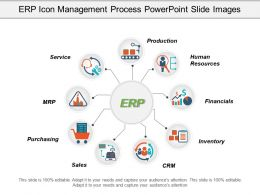 Erp Icon Management Process Powerpoint Slide Images