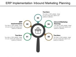 Erp Implementation Inbound Marketing Planning Startup Business Checklist Cpb