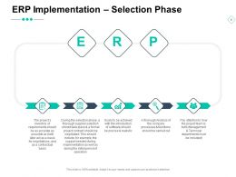 ERP Implementation Selection Phase Checklist Growth Ppt Powerpoint Presentation Ideas Layouts