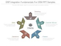 Erp Integration Fundamentals For Crm Ppt Samples