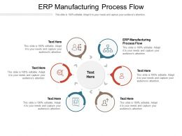 ERP Manufacturing Process Flow Ppt Powerpoint Presentation Model Microsoft Cpb