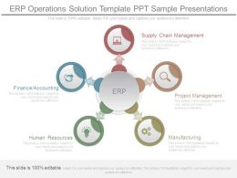 Erp Operations Solution Template Ppt Sample Presentations