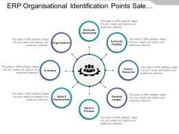 Erp Organisational Identification Points Sales Distribution