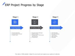 Erp Project Progress By Stage Preparation Implementation Ppt Powerpoint Presentation Objects