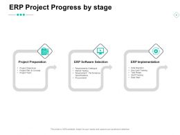ERP Project Progress By Stage Technology Gears Ppt Powerpoint Presentation Ideas Model