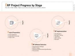 ERP Project Progress By Stage Test Phase Ppt Powerpoint Presentation File Picture