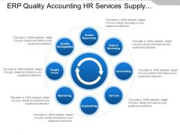 Erp Quality Accounting Hr Services Supply Chain Management