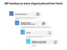ERP Solutions To Solve Organizational Pain Points
