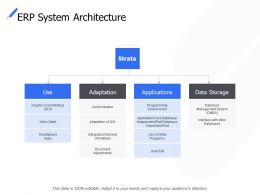 Erp System Architecture Adaptation Applications Ppt Powerpoint Presentation Icon Outfit