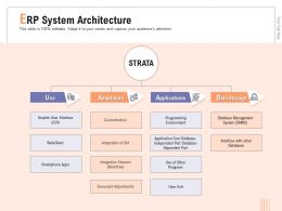 ERP System Architecture Adaptation Ppt Powerpoint Presentation Show Styles