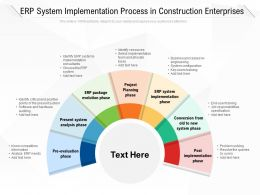 ERP System Implementation Process In Construction Enterprises