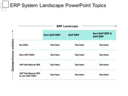 Erp System Landscape Powerpoint Topics