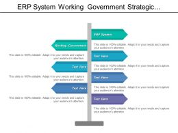 Erp System Working Government Strategic Alliance Celebrity Endorsement