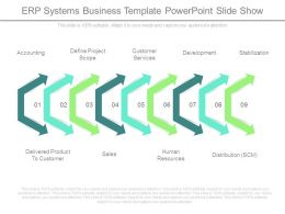 Erp Systems Business Template Powerpoint Slide Show