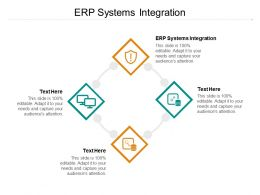 ERP Systems Integration Ppt Powerpoint Presentation Influencers Cpb