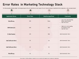 Error Rates In Marketing Technology Stack Performance Ppt Powerpoint Shapes