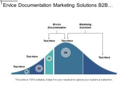 Ervice Documentation Marketing Solutions B2b Social Selling Customization Solution Cpb