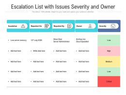 Escalation List With Issues Severity And Owner
