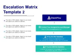 Escalation Matrix Contact Your Assigned Account Manager Not Satisfied