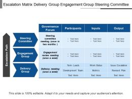 Escalation Matrix Delivery Group Engagement Group Steering Committee