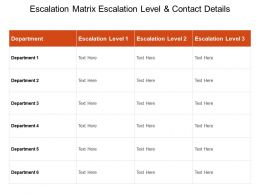 Escalation Matrix Escalation Level And Contact Details Good Ppt Example