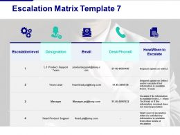 Escalation Matrix Escalation Level Designation Email Desk Phone Escalate