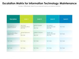 Escalation Matrix For Information Technology Maintenance