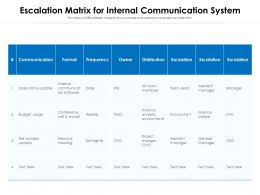 Escalation Matrix For Internal Communication System