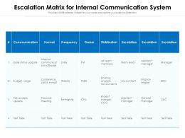 Escalation Matrix For Internal Communication System