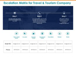 Escalation Matrix For Travel And Tourism Company Tickets Ppt Powerpoint Presentation Styles Aids