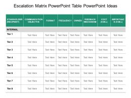 escalation_matrix_powerpoint_table_powerpoint_ideas_Slide01